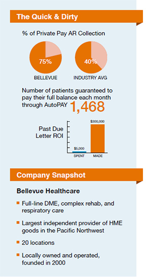 ... Medical DME slashes scanning time with Brightree Document Management