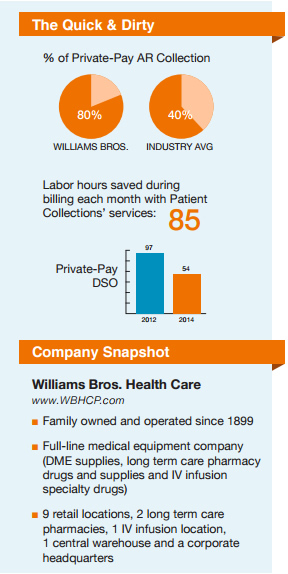 img_web_williams_bros_casestudy_callout_010417