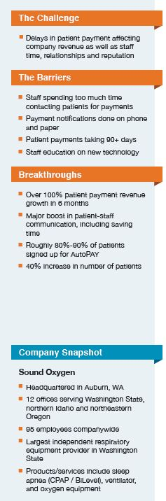 Resources archive brightree sound oxygen improves patient payment time with autopay fandeluxe Gallery