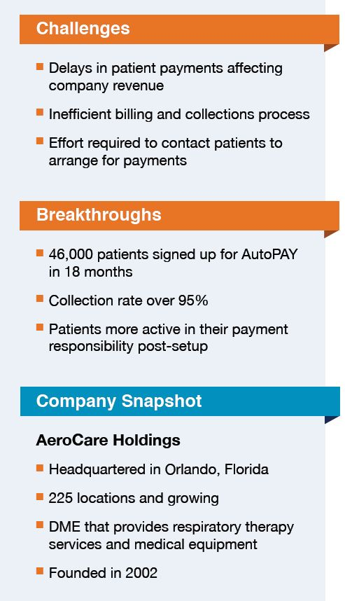 Resources archive brightree brightree patient collections autopay is a win win for billing and patient engagement for aerocare holdings fandeluxe Choice Image