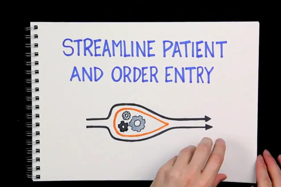 HME Software - streamline patient and order entry